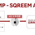 楽天スクリーム、行動ターゲティングの運用型新広告プロダクトを提供開始