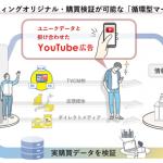 CCCマーケティング、YouTube広告の販売を開始 〜T会員データを元にターゲティング可能に〜