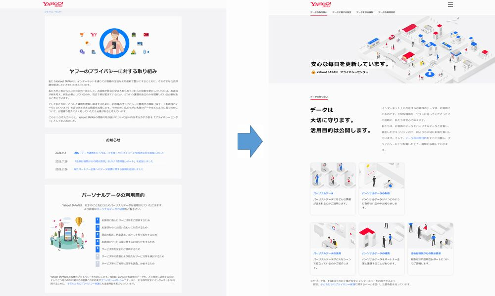 Yahoo! JAPAN、データの取得や活用についてご説明する「プライバシーセンター」をリニューアル