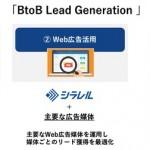 マイクロアドプラス、BtoB企業に特化したリード獲得支援サービスを提供開始