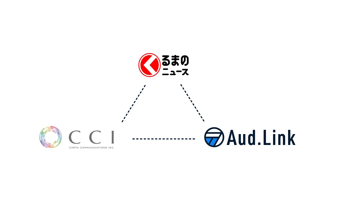 fluct、 媒体社の1st party dataを活用した「Audience Link」の提供開始