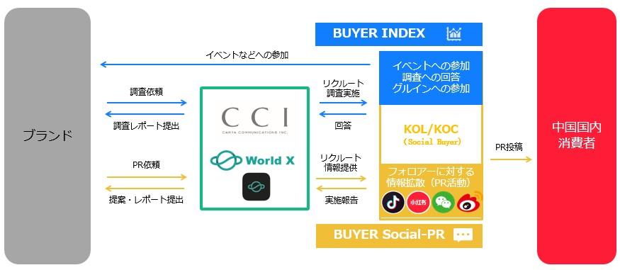 worldX_image