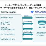 チーターデジタル、Customer Engagement SuiteとTreasure Data CDPとのデータ連携を発表